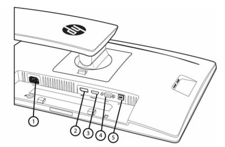HP EliteDisplay E202 20-inch Monitor 4