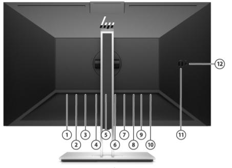 HP E27d G4 QHD Advanced Docking Monitor 4