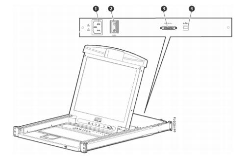 "APC 17 "" Rack LCD Console 4"